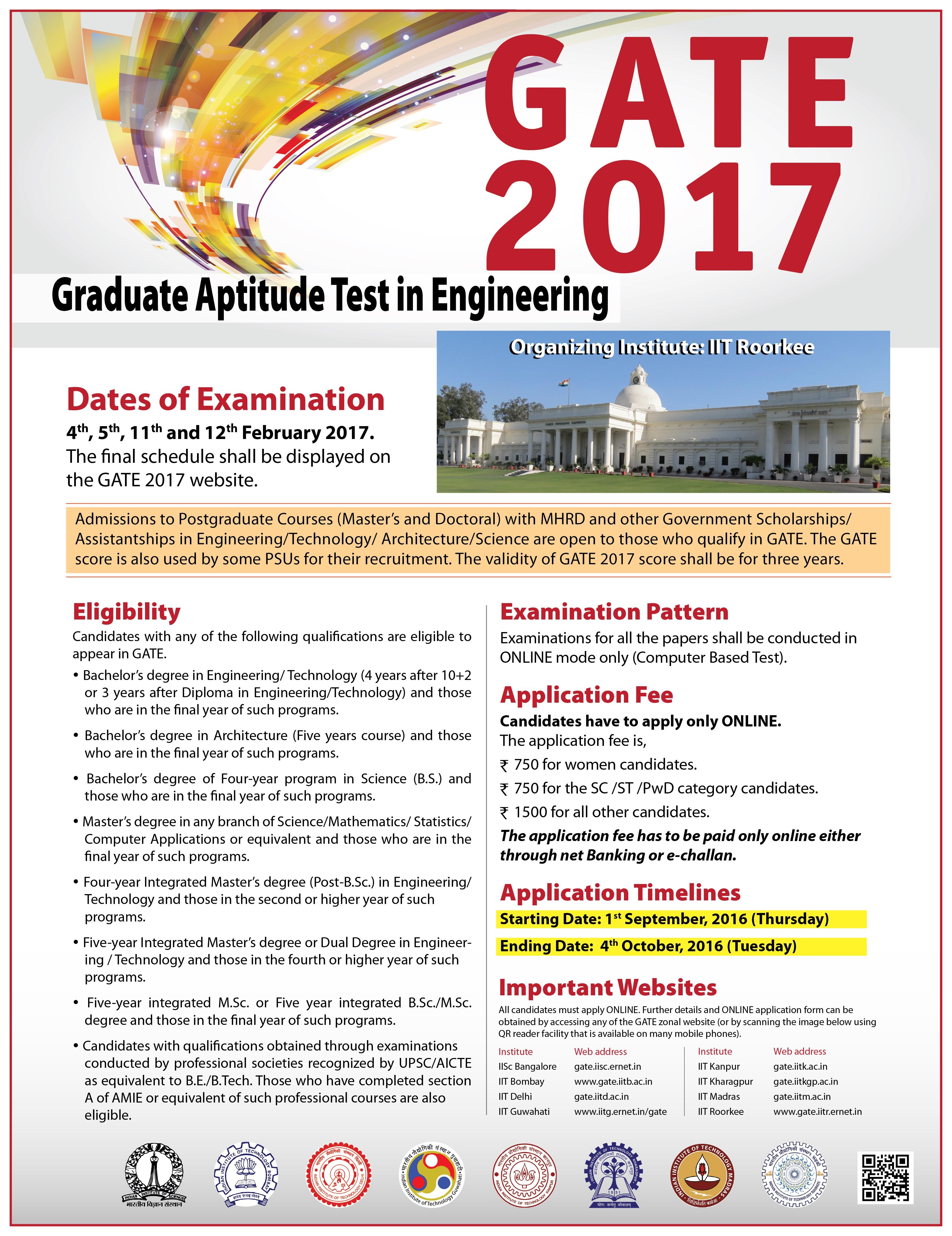 Sardar Patel College Of Engineering